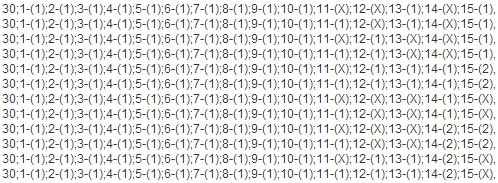 Бриф-система в букмекерских конторах