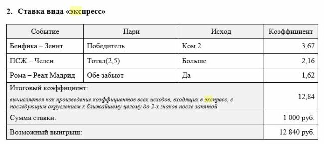 Пример ставки экспресс в букмекерской конторе Лига ставок