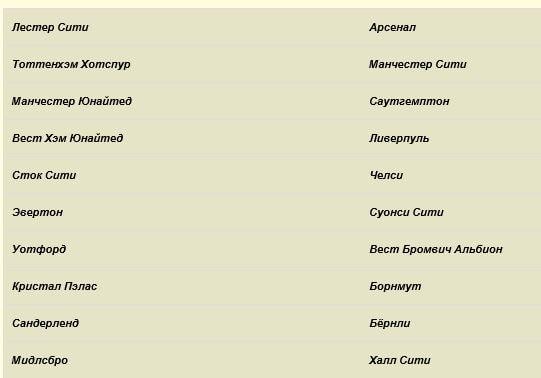 Команды АПЛ 2016-2017