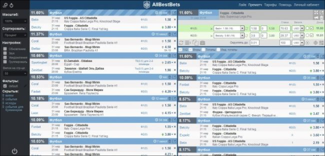 AllBestBets для поиска букмекерских вилок