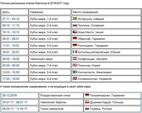 Расписание биатлона 2016-2017