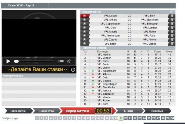 Турнирная таблица в виртуальном футболе