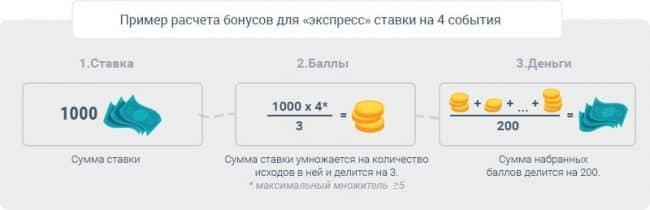 Условия бонуса Пари+