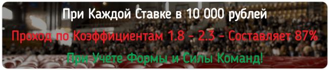 betprofi v5 доход от ставки в 10 000 рублей