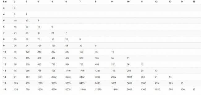Таблица систем
