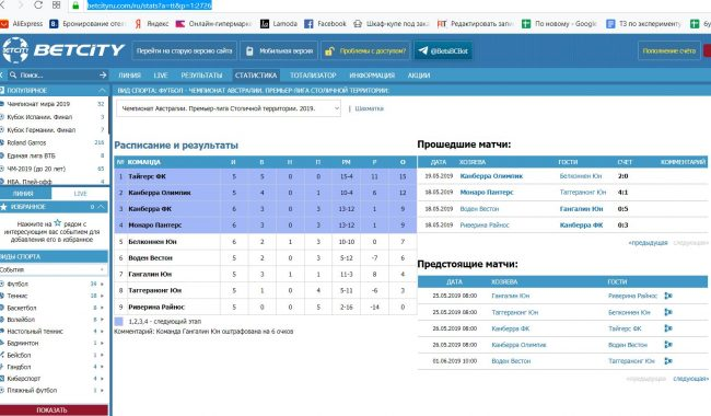 Чемпионат Австралии. Премьер-лига Столичной территории