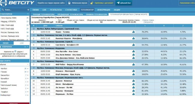 список тиражей на еврофутбол