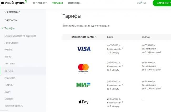 проверить информацию по налогам на сайте ЦУПИС
